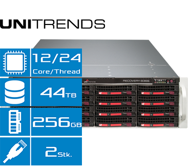 Unitrends Recovery 936S | Features