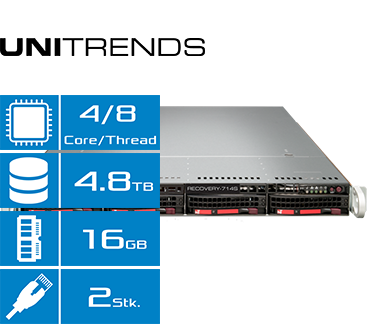 Unitrends Recovery 714S | Features