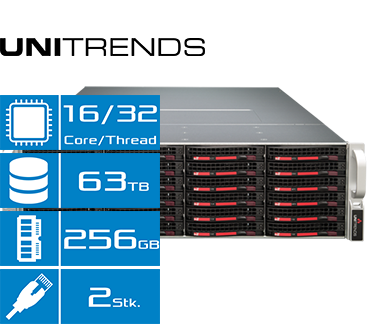 Unitrends Recovery 943S | Features