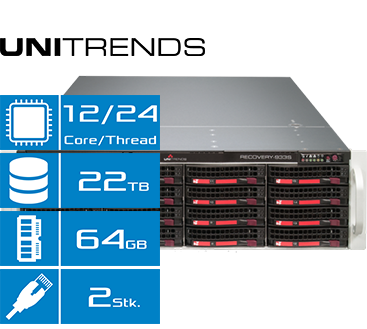Unitrends Recovery 933S   Features