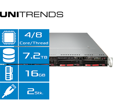 Unitrends Recovery 814S | Features