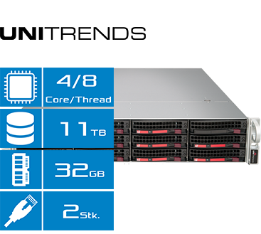 Unitrends Recovery 823S | Features