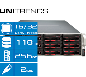 Unitrends Recovery 946S | Features