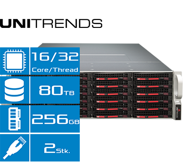 Unitrends Recovery 944S   Features